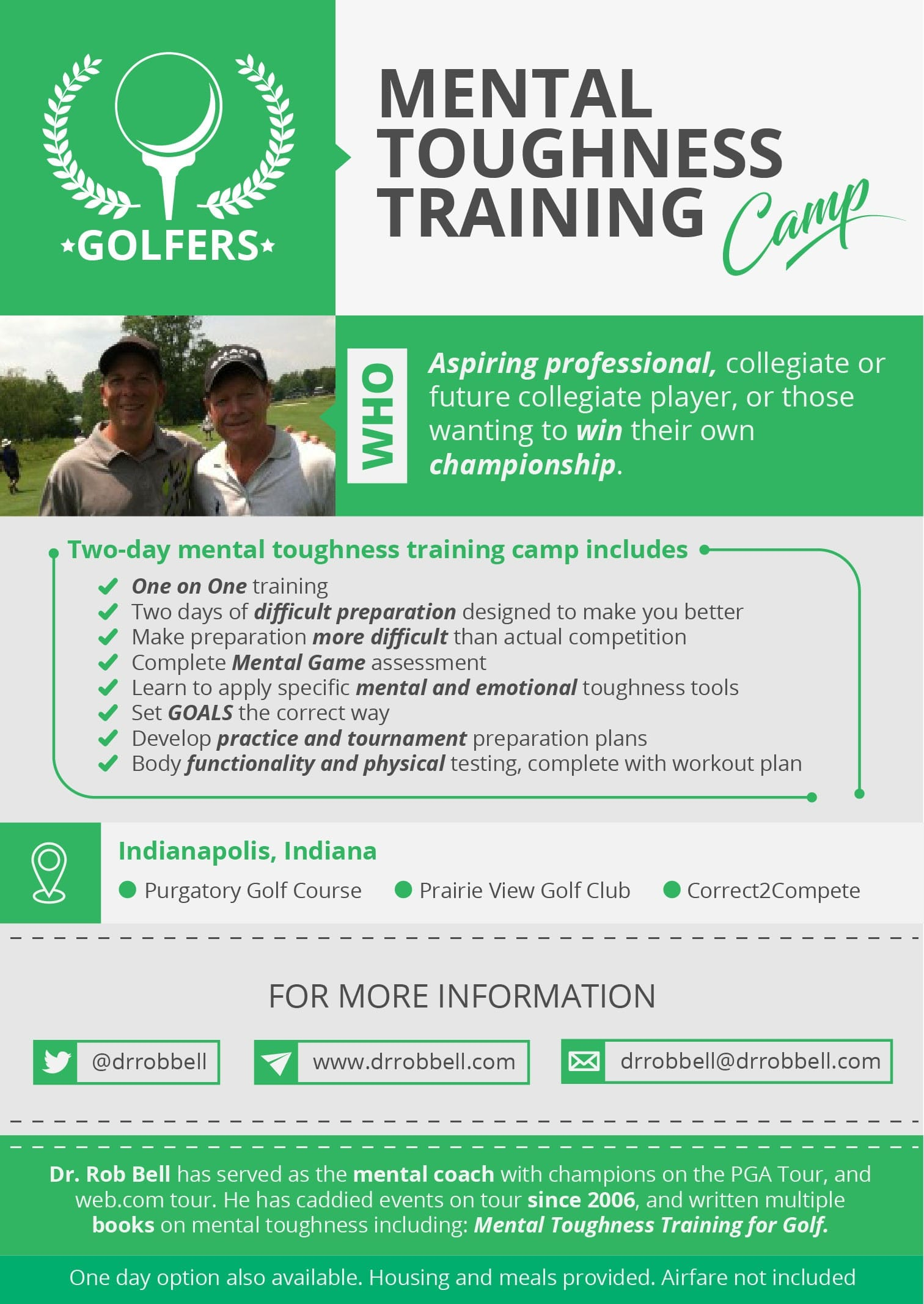 mental toughness for golfers training camp