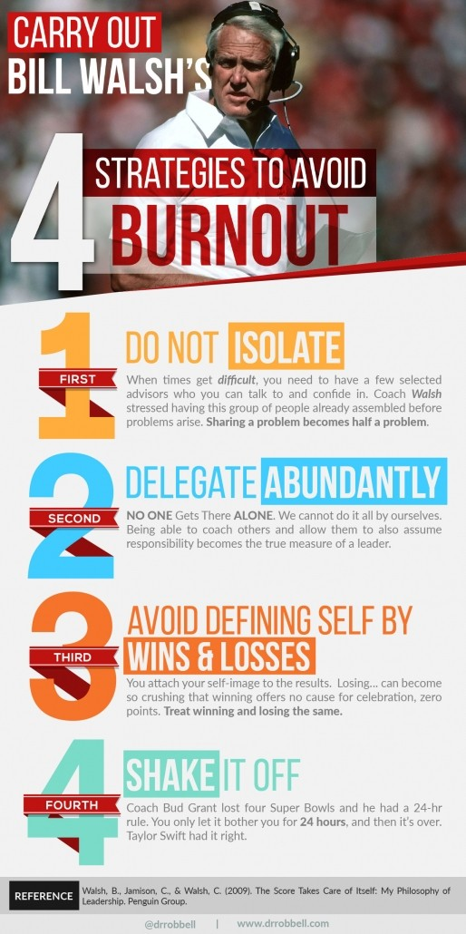 strategies to avoid burnout