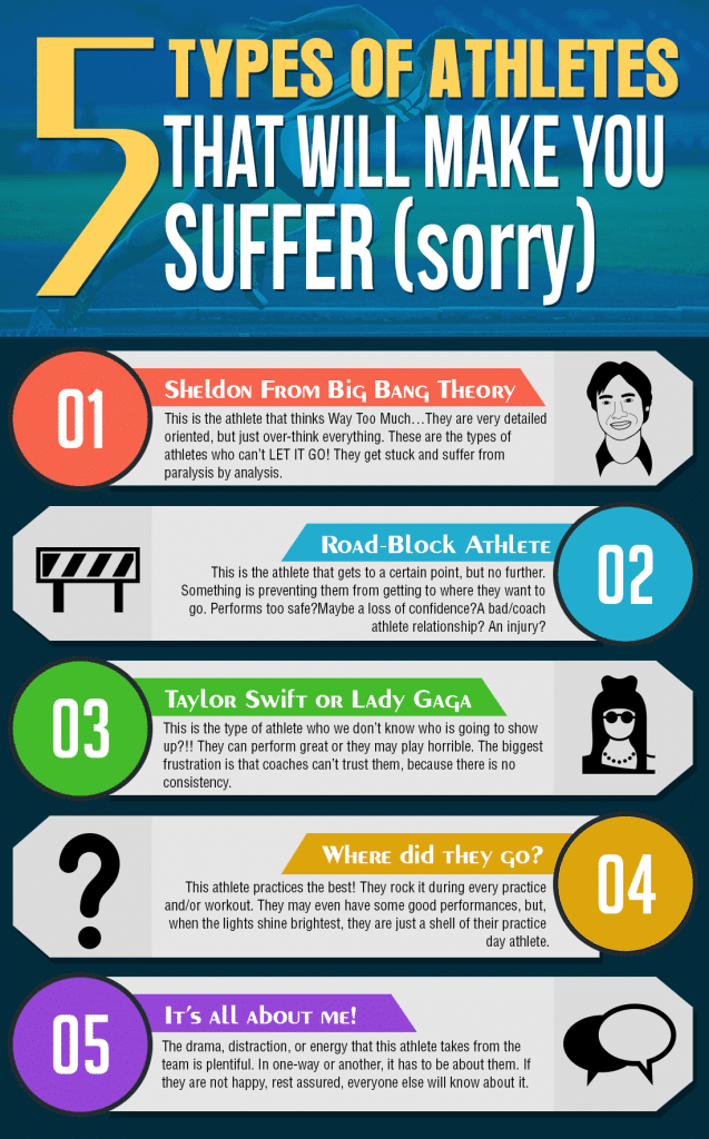 Dr. Rob Bell (Infographic) 5 types of athletes that will make you suffer